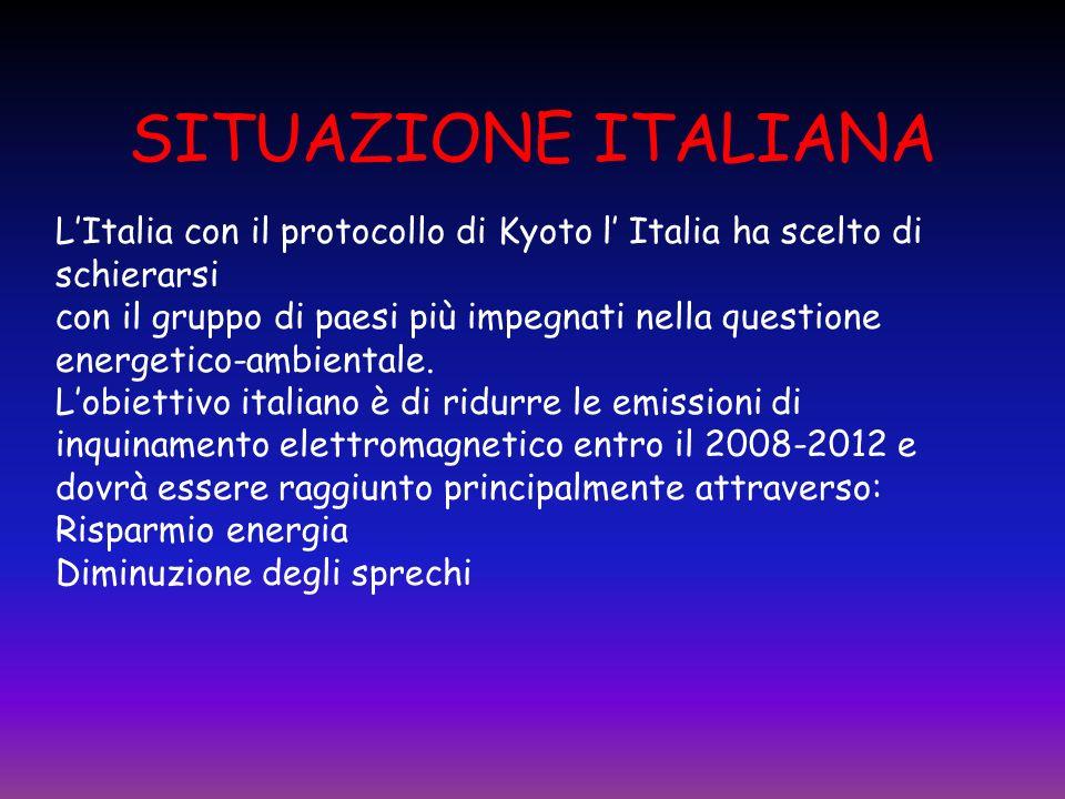 SITUAZIONE ITALIANA L'Italia con il protocollo di Kyoto l' Italia ha scelto di schierarsi.