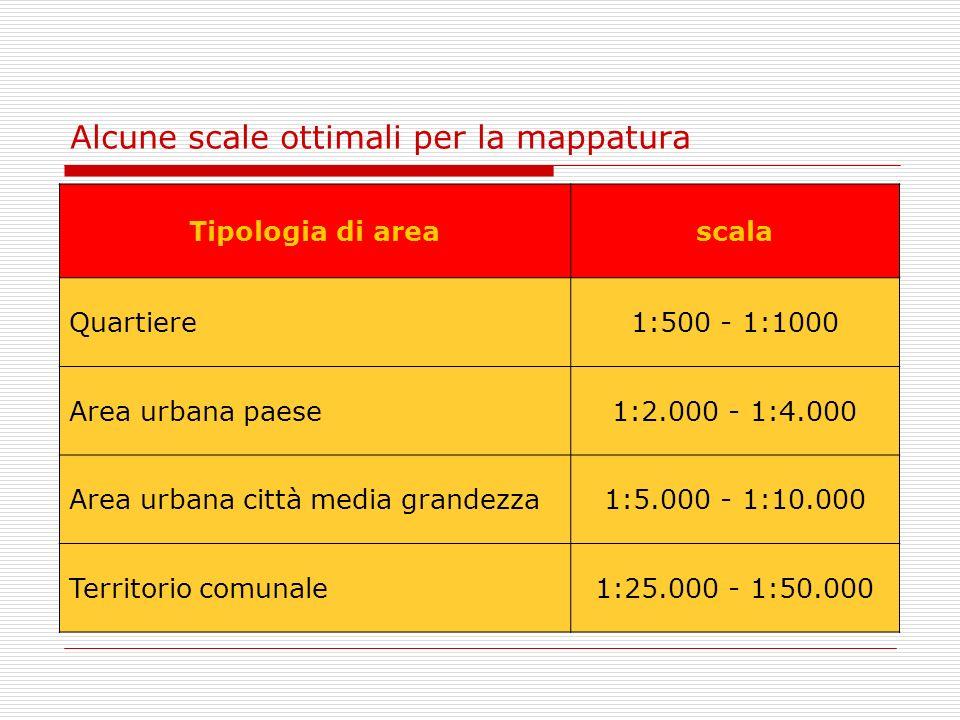 I licheni ppt video online scaricare - Tipologia di scale ...