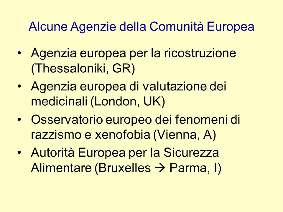 Alcune Agenzie della Comunità Europea