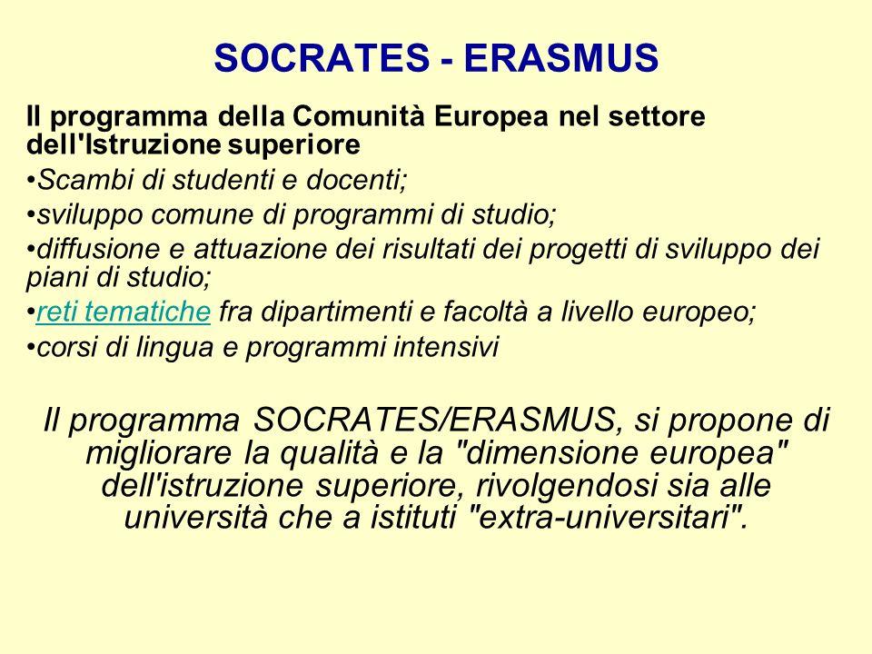 SOCRATES - ERASMUS Il programma della Comunità Europea nel settore dell Istruzione superiore. Scambi di studenti e docenti;