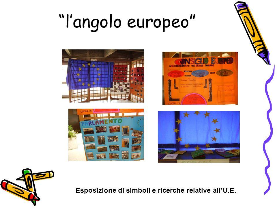 Esposizione di simboli e ricerche relative all'U.E.