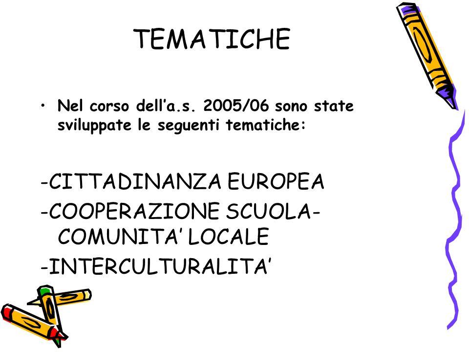TEMATICHE -CITTADINANZA EUROPEA -COOPERAZIONE SCUOLA-COMUNITA' LOCALE