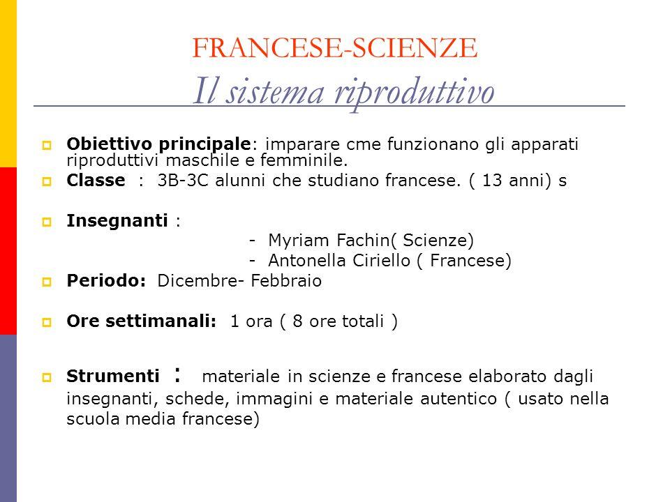 FRANCESE-SCIENZE Il sistema riproduttivo
