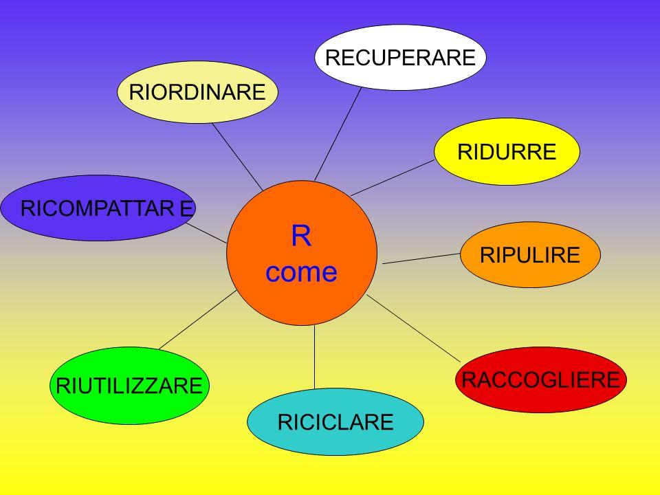 R come RECUPERARE RIORDINARE RIDURRE RICOMPATTAR E RIPULIRE