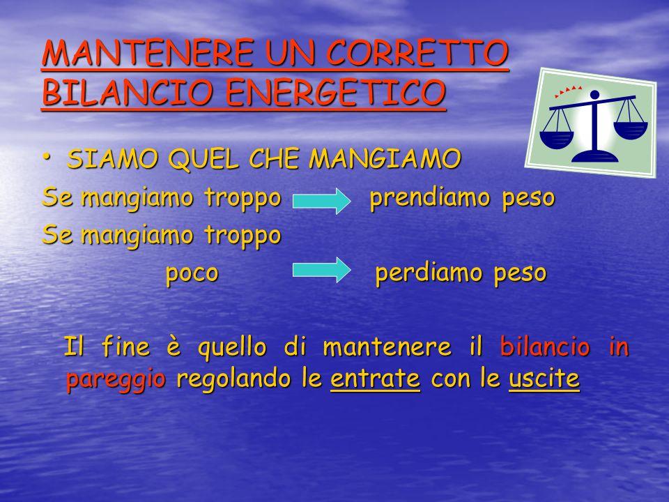 MANTENERE UN CORRETTO BILANCIO ENERGETICO