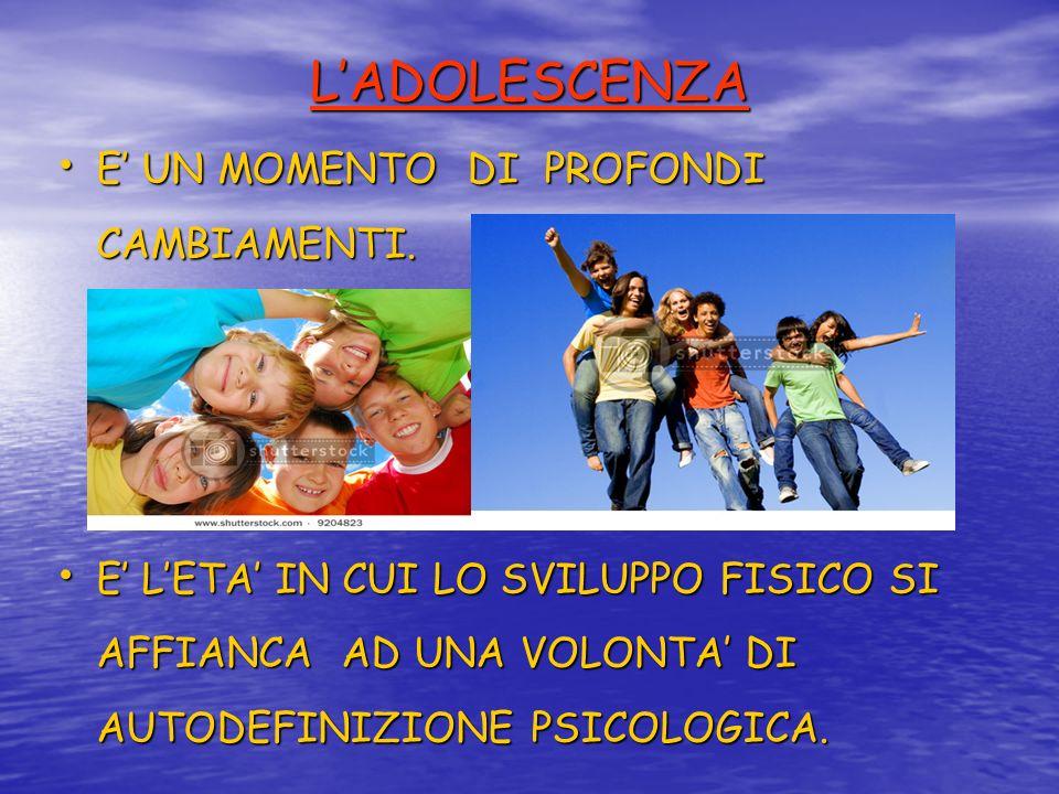 L'ADOLESCENZA E' UN MOMENTO DI PROFONDI CAMBIAMENTI.