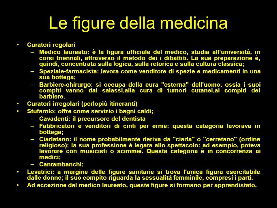 Le figure della medicina