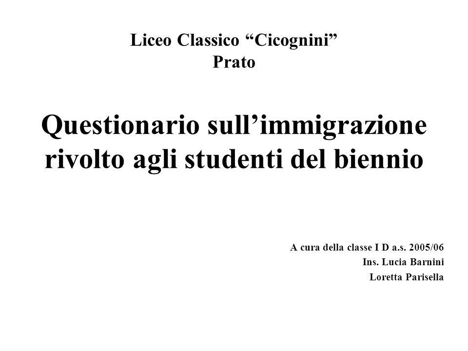 Liceo Classico Cicognini Prato Questionario sull'immigrazione rivolto agli studenti del biennio
