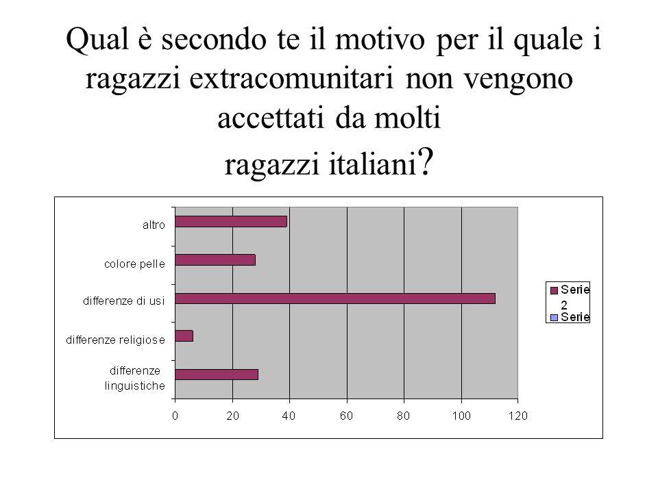 Qual è secondo te il motivo per il quale i ragazzi extracomunitari non vengono accettati da molti ragazzi italiani