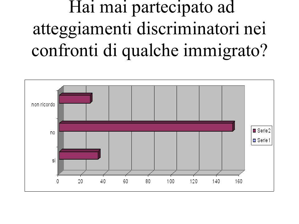 Hai mai partecipato ad atteggiamenti discriminatori nei confronti di qualche immigrato