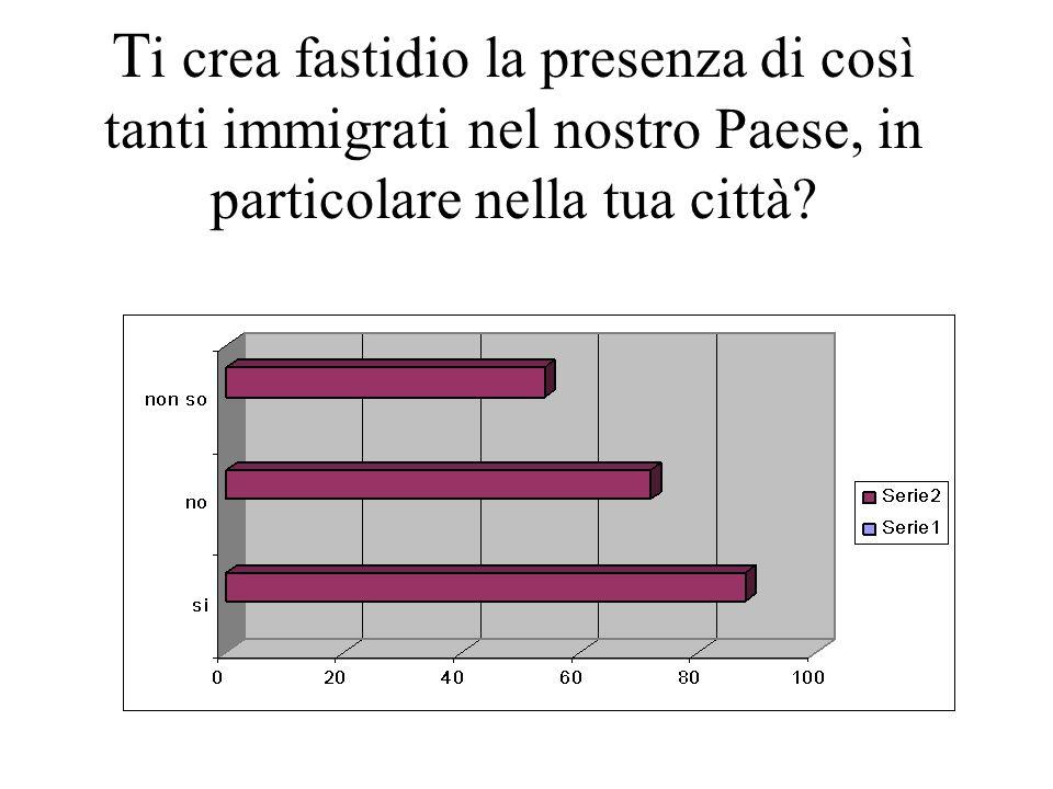 Ti crea fastidio la presenza di così tanti immigrati nel nostro Paese, in particolare nella tua città