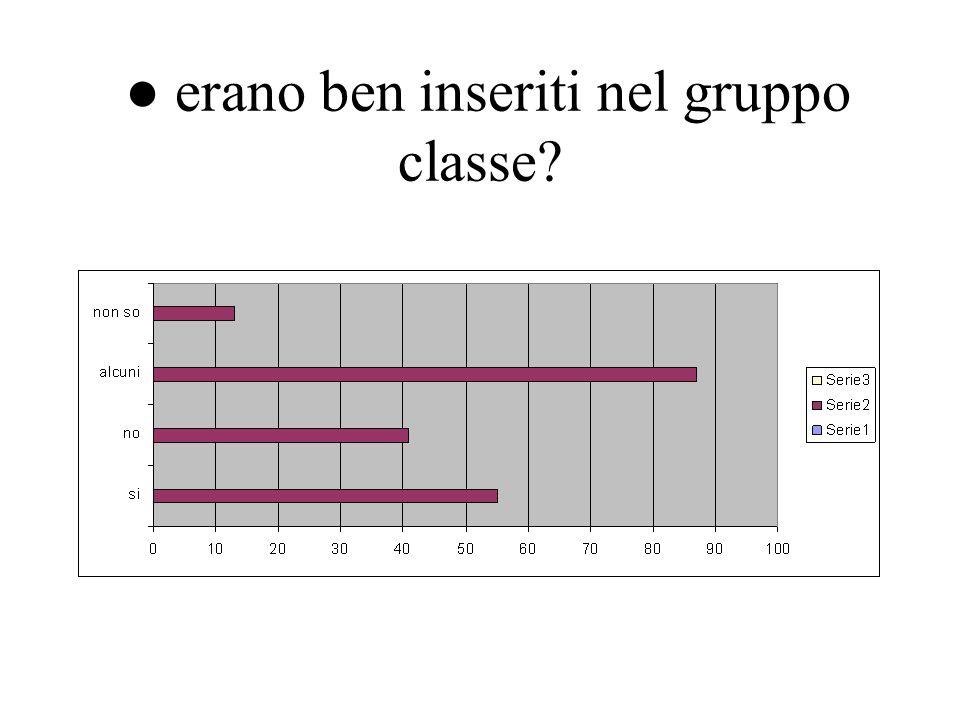 ● erano ben inseriti nel gruppo classe