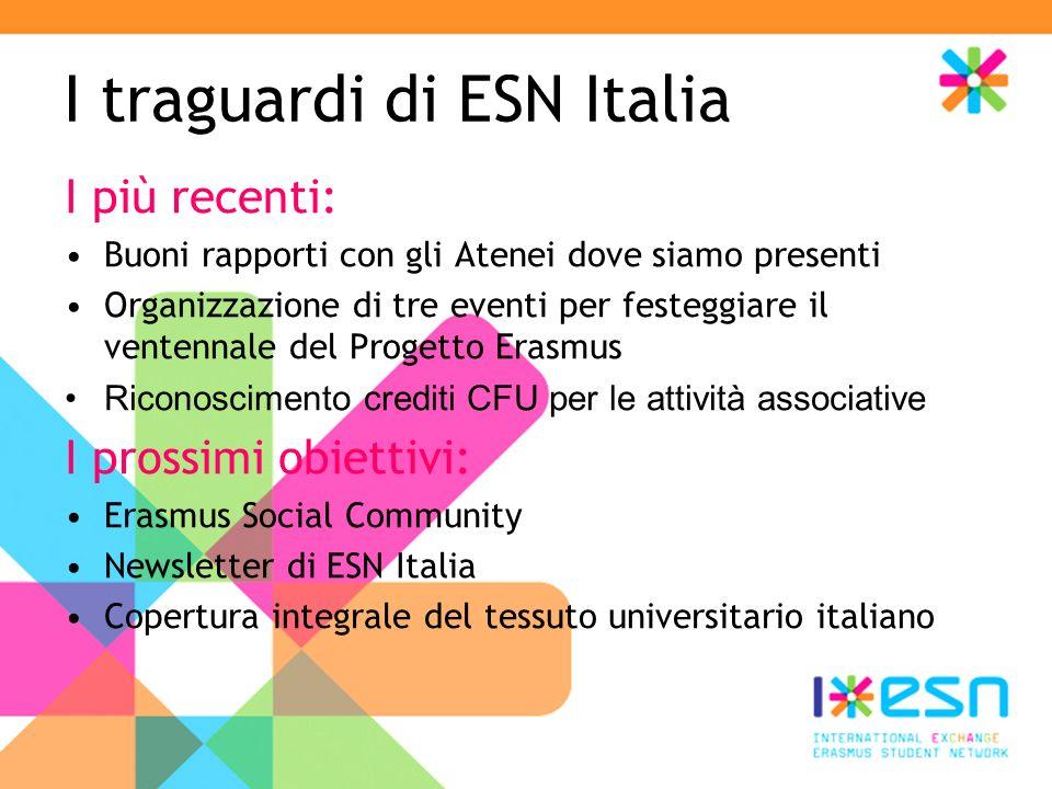 I traguardi di ESN Italia