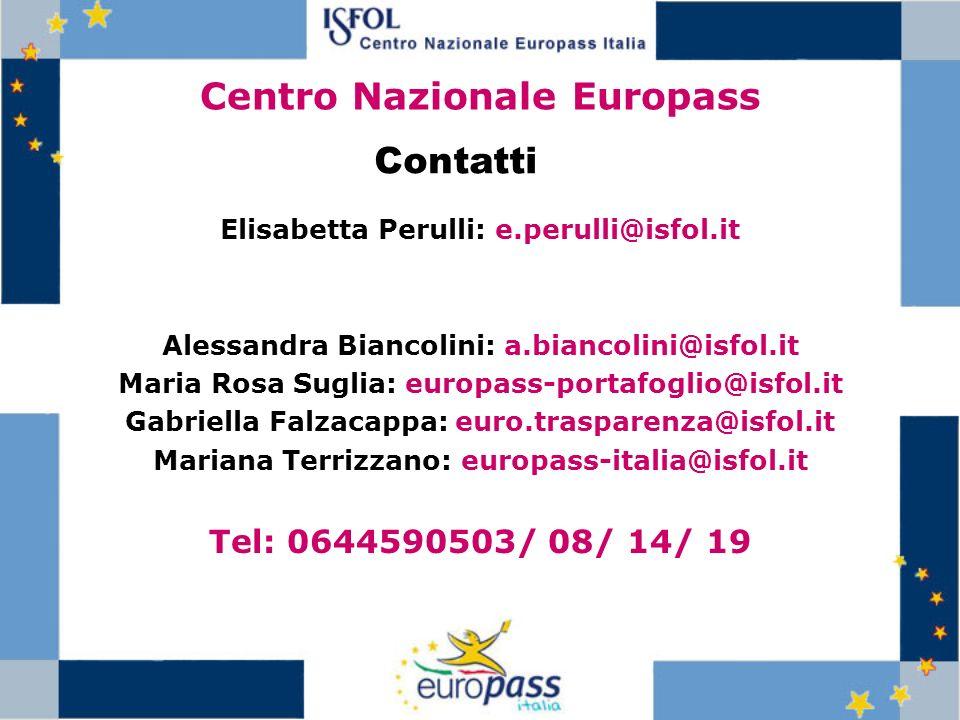 Centro Nazionale Europass