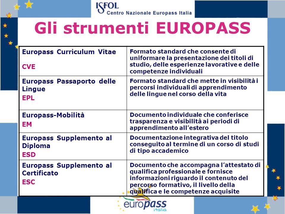 Gli strumenti EUROPASS