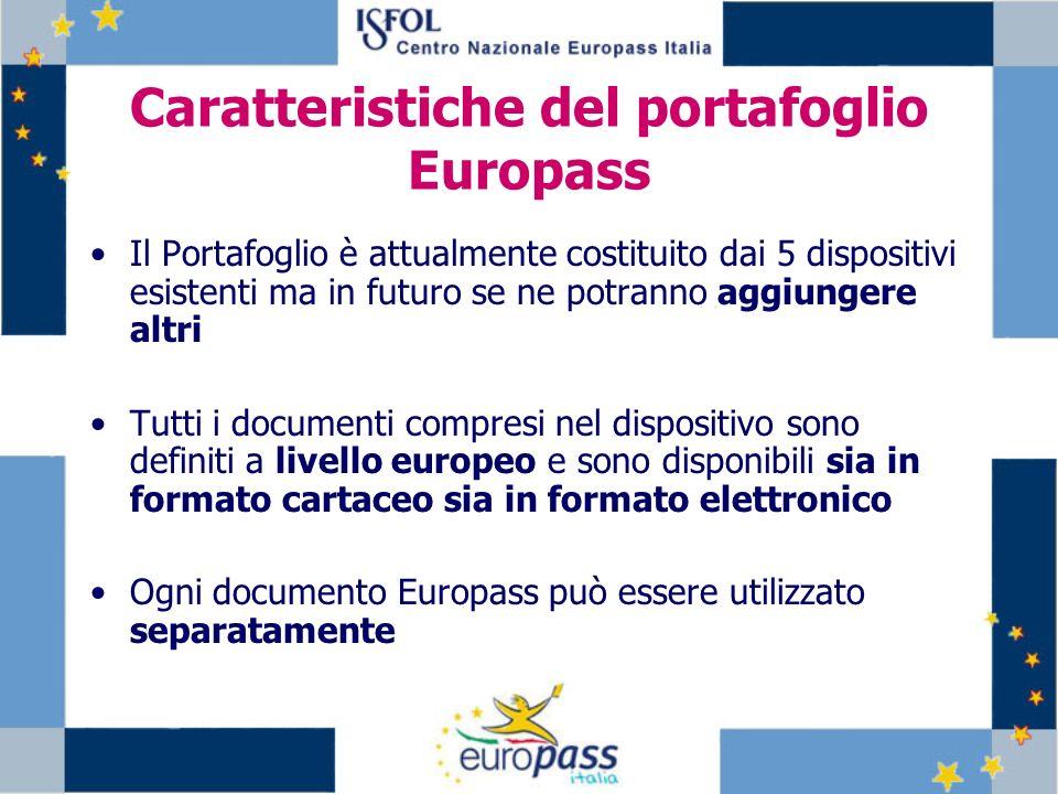 Caratteristiche del portafoglio Europass