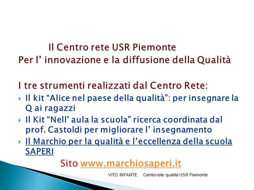 Il Centro rete USR Piemonte