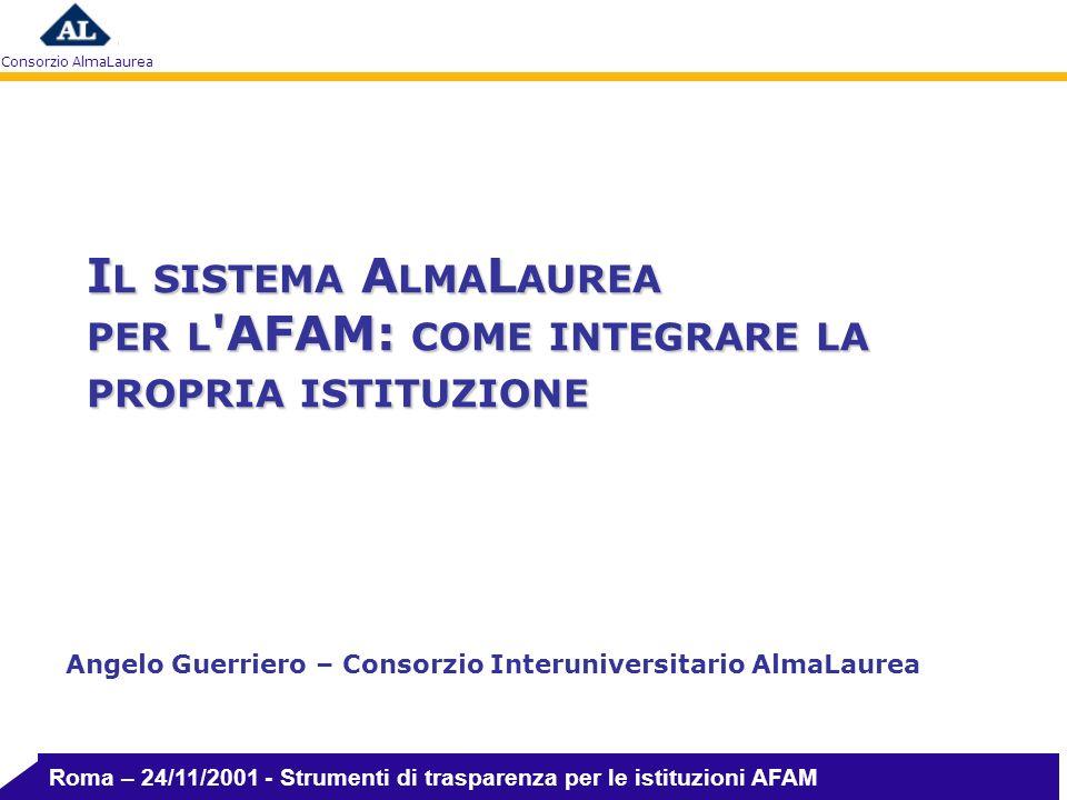 Il sistema AlmaLaurea per l AFAM: come integrare la propria istituzione