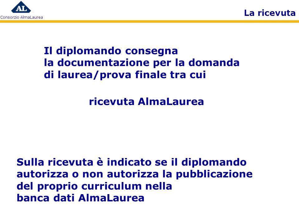 La ricevuta Il diplomando consegna la documentazione per la domanda di laurea/prova finale tra cui.