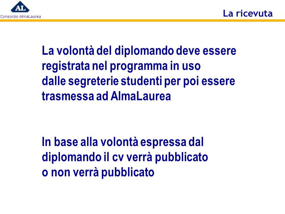 La ricevuta La volontà del diplomando deve essere registrata nel programma in uso dalle segreterie studenti per poi essere trasmessa ad AlmaLaurea.