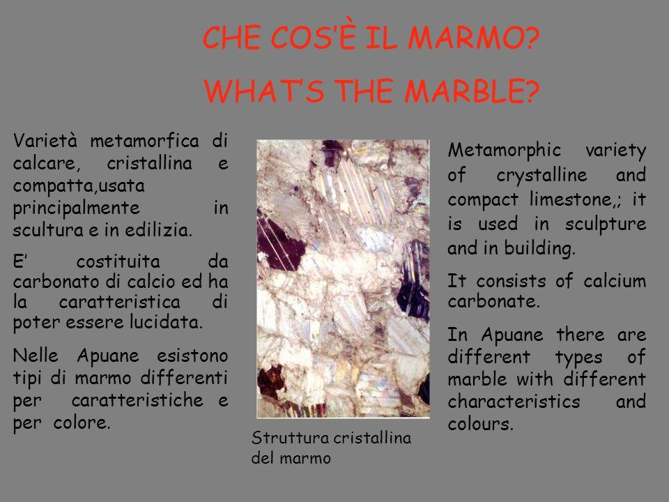 CHE COS'È IL MARMO WHAT'S THE MARBLE