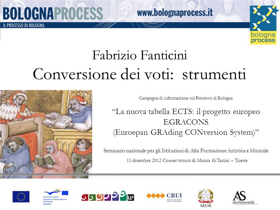 Fabrizio Fanticini Conversione dei voti: strumenti