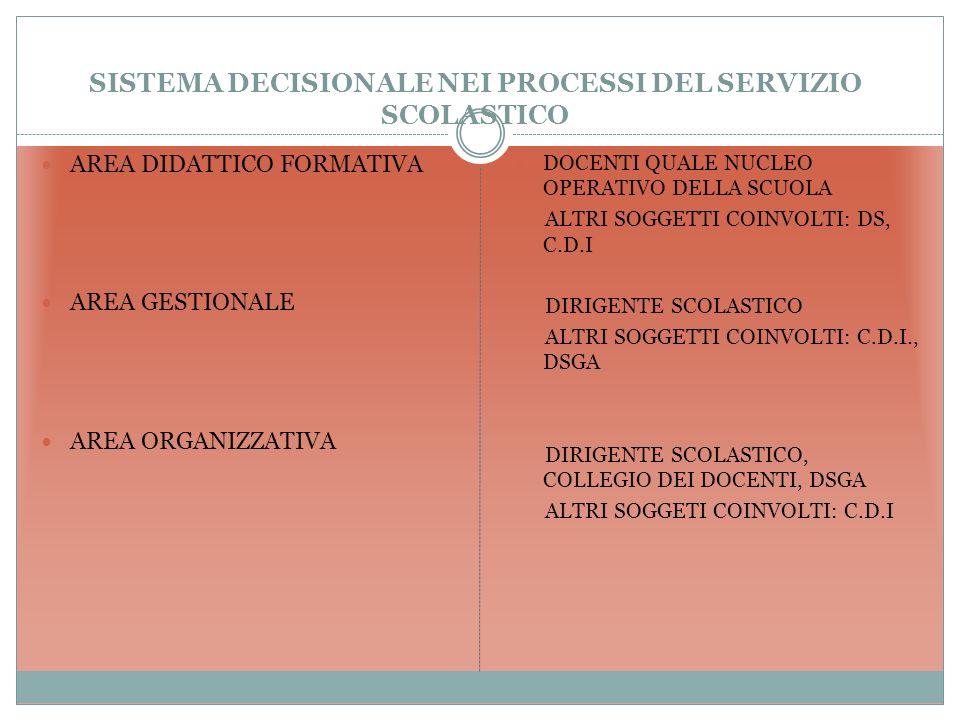 SISTEMA DECISIONALE NEI PROCESSI DEL SERVIZIO SCOLASTICO
