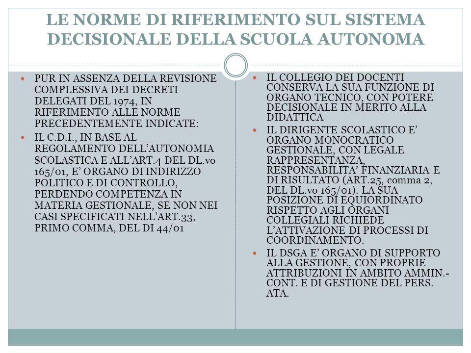 LE NORME DI RIFERIMENTO SUL SISTEMA DECISIONALE DELLA SCUOLA AUTONOMA