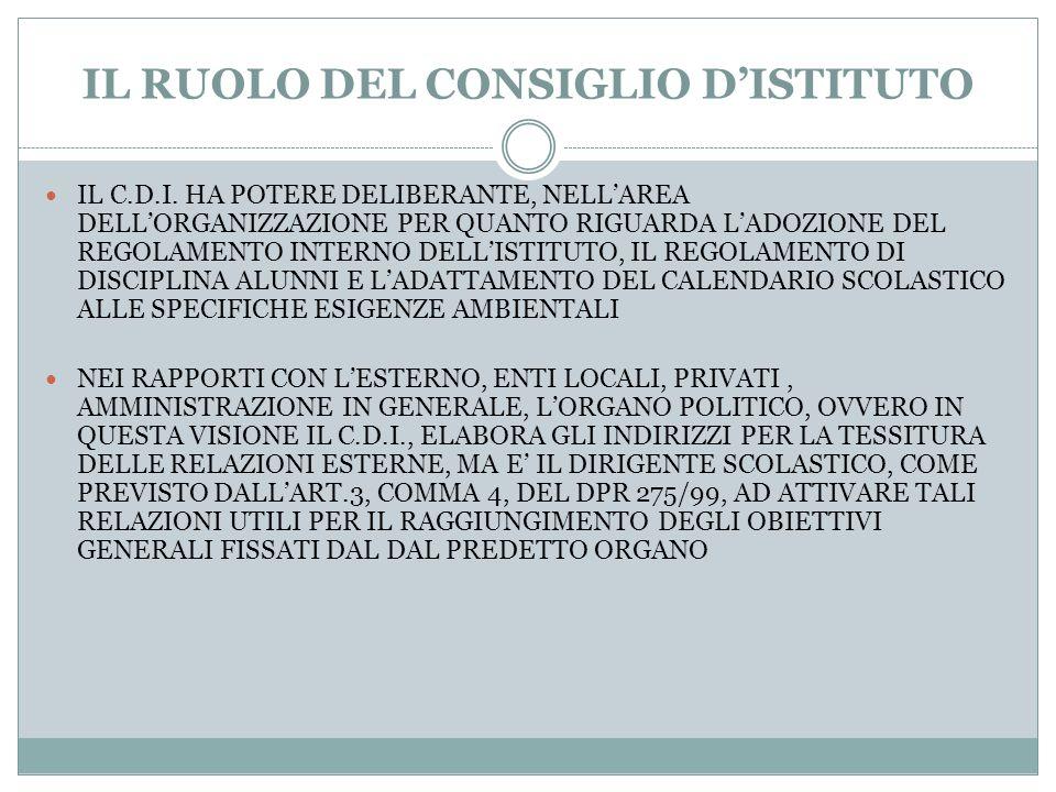 IL RUOLO DEL CONSIGLIO D'ISTITUTO