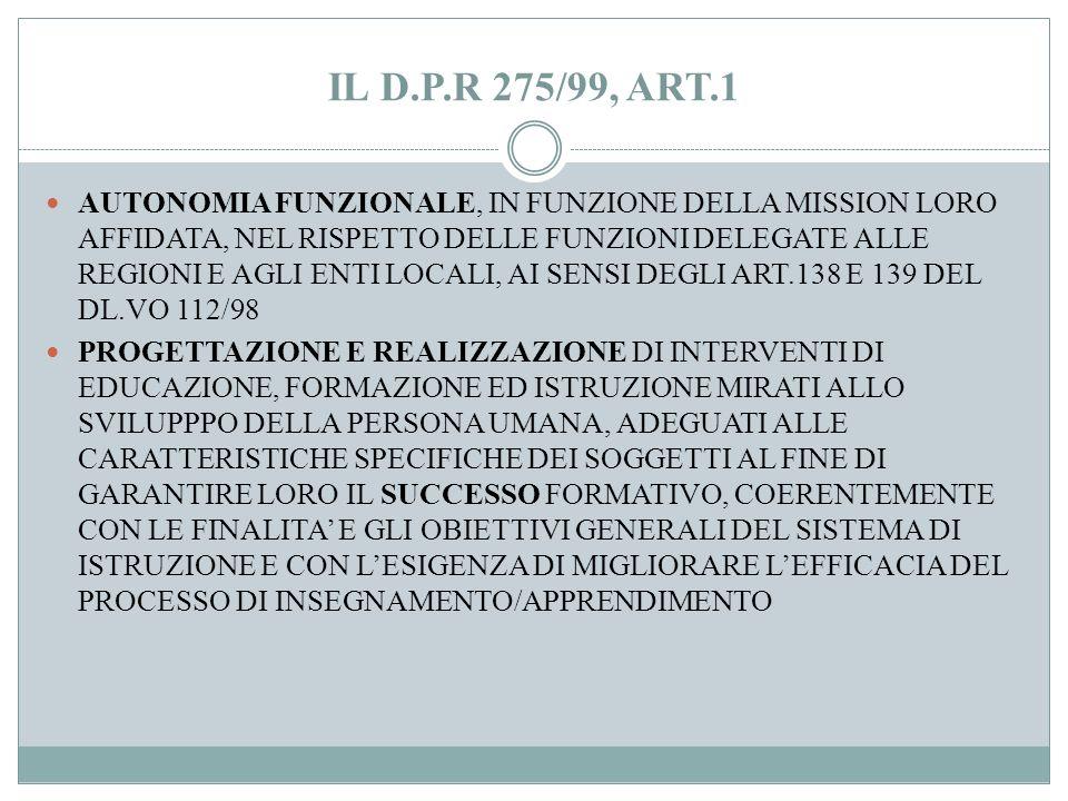 IL D.P.R 275/99, ART.1