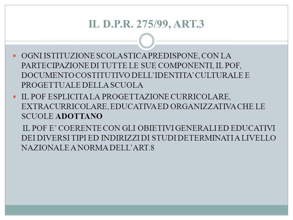 IL D.P.R. 275/99, ART.3