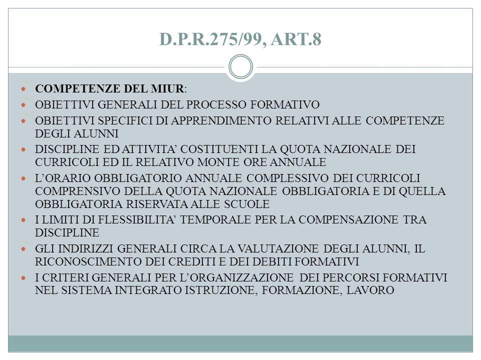 D.P.R.275/99, ART.8 COMPETENZE DEL MIUR: