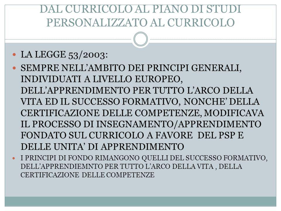DAL CURRICOLO AL PIANO DI STUDI PERSONALIZZATO AL CURRICOLO