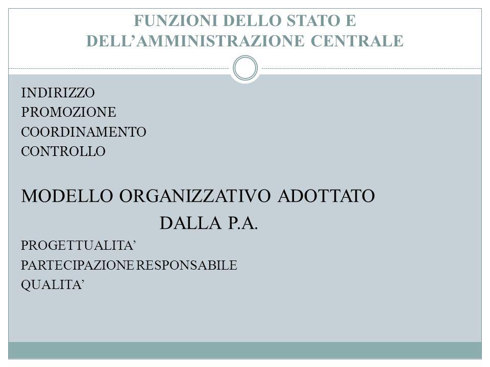 FUNZIONI DELLO STATO E DELL'AMMINISTRAZIONE CENTRALE