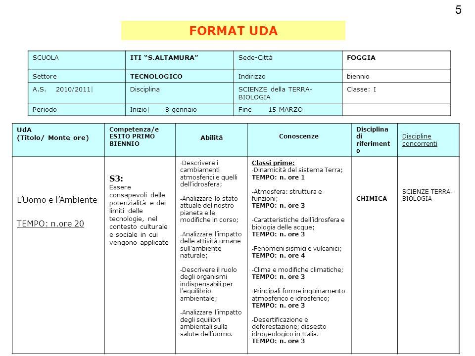 5 FORMAT UDA S3: L'Uomo e l'Ambiente TEMPO: n.ore 20 SCUOLA