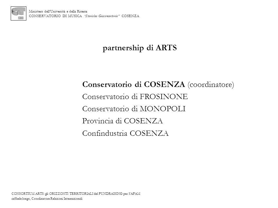Conservatorio di COSENZA (coordinatore) Conservatorio di FROSINONE