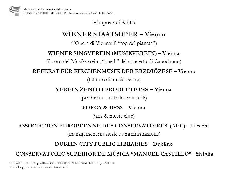WIENER STAATSOPER – Vienna