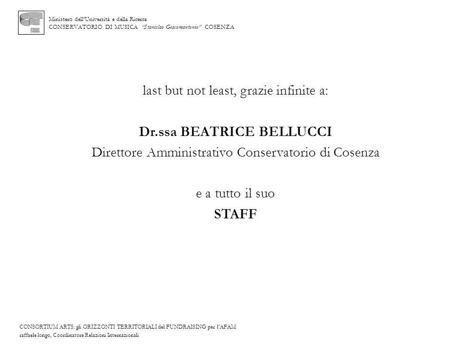 Dr.ssa BEATRICE BELLUCCI