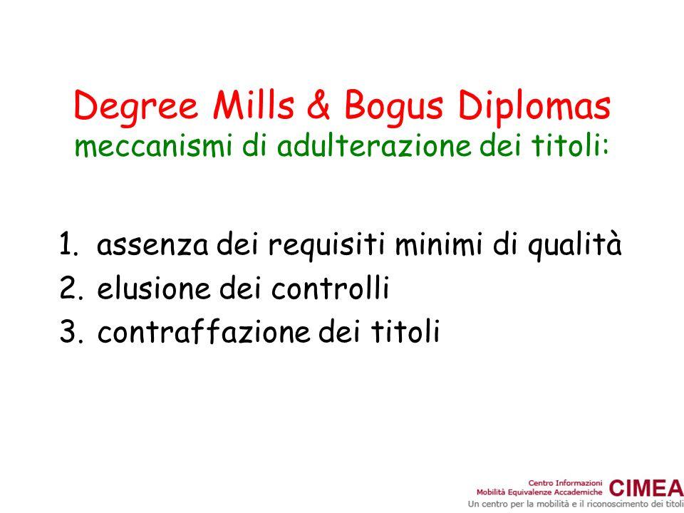Degree Mills & Bogus Diplomas meccanismi di adulterazione dei titoli: