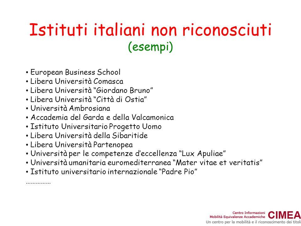 Istituti italiani non riconosciuti (esempi)
