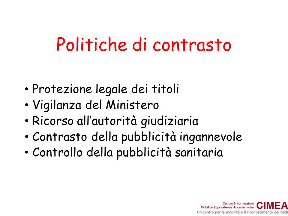Politiche di contrasto