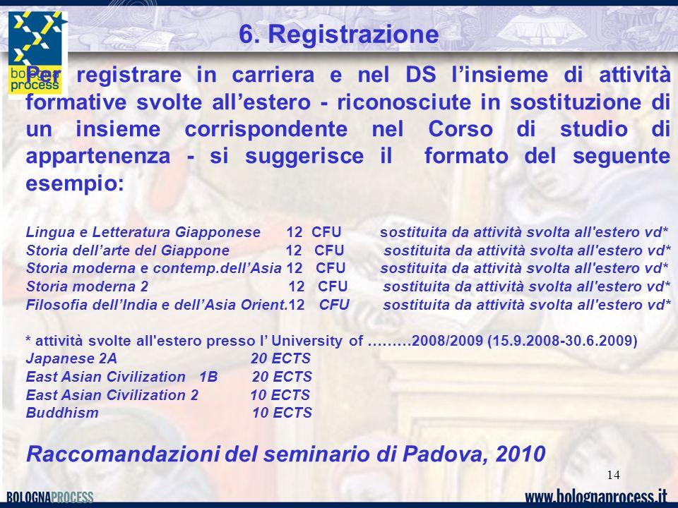 6. Registrazione