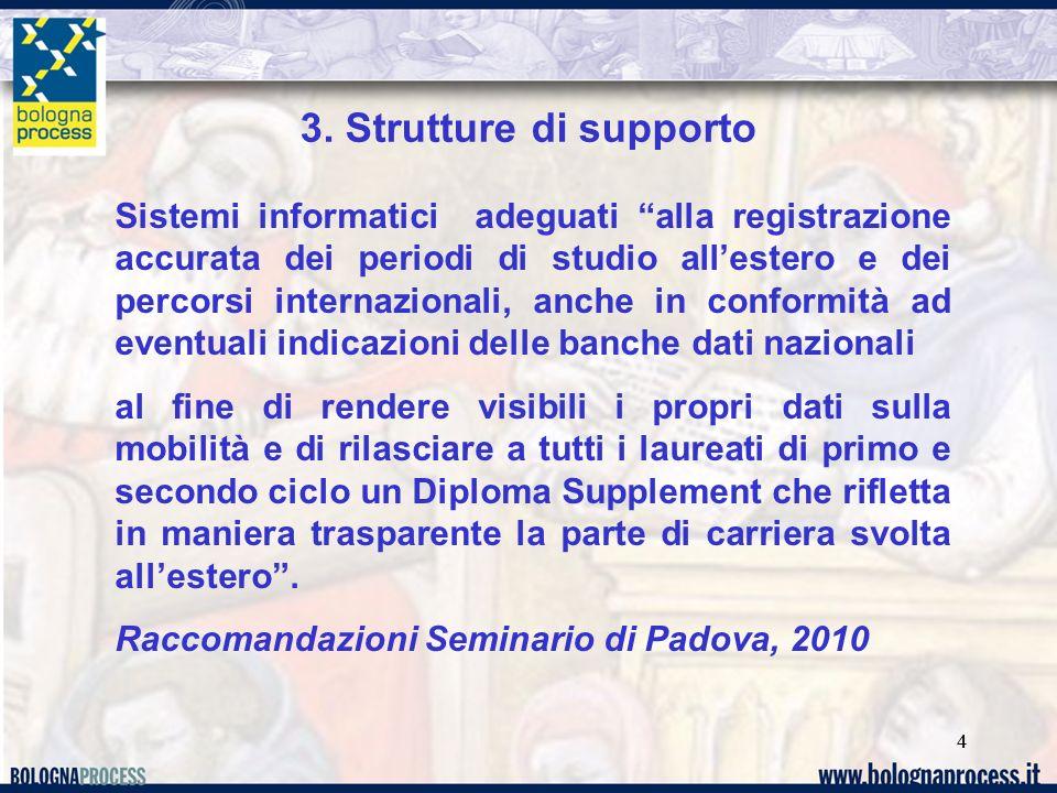 3. Strutture di supporto