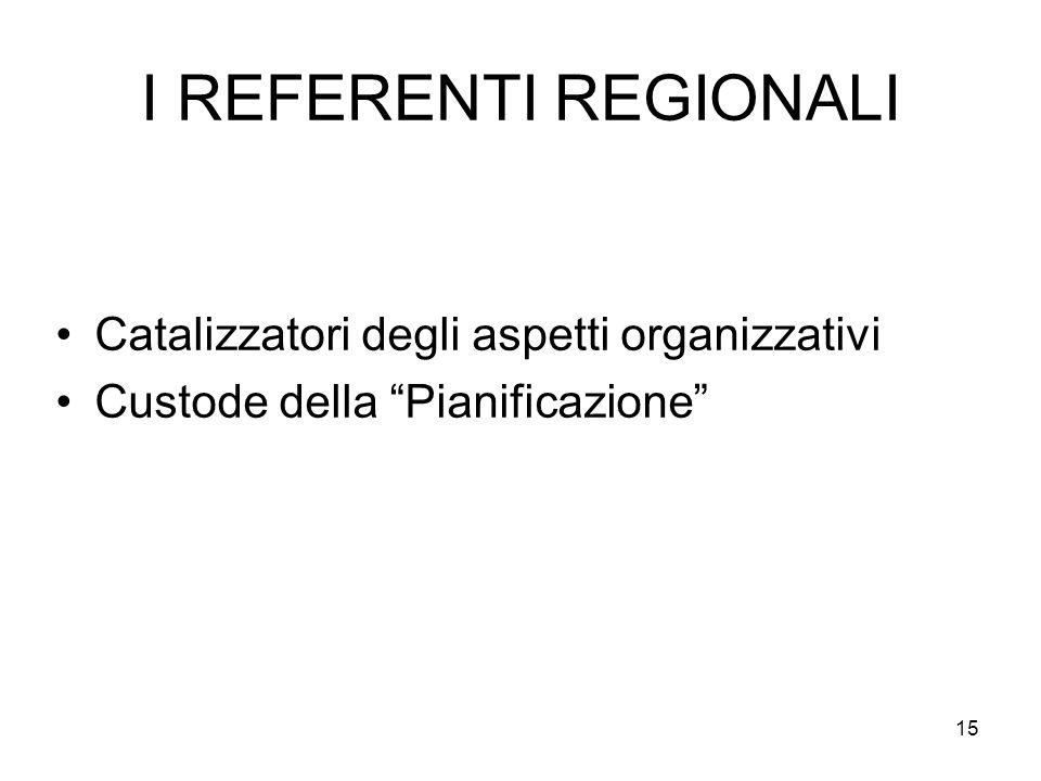 I REFERENTI REGIONALI Catalizzatori degli aspetti organizzativi