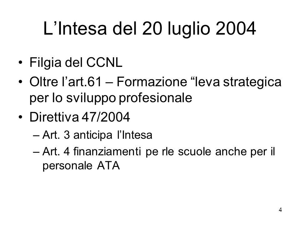 L'Intesa del 20 luglio 2004 Filgia del CCNL