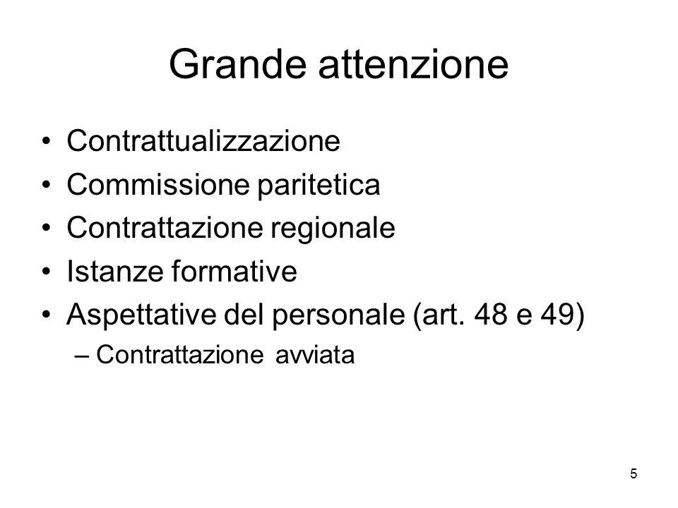 Grande attenzione Contrattualizzazione Commissione paritetica