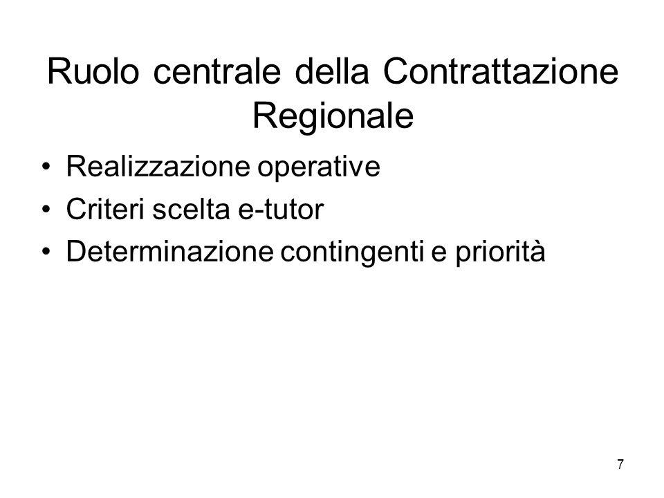 Ruolo centrale della Contrattazione Regionale