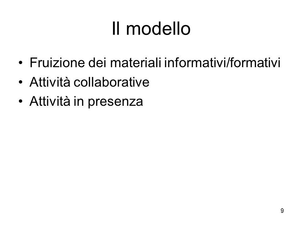 Il modello Fruizione dei materiali informativi/formativi