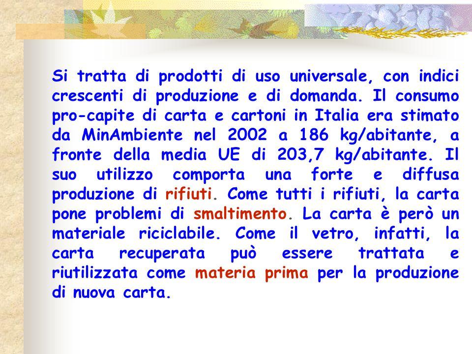 Si tratta di prodotti di uso universale, con indici crescenti di produzione e di domanda.