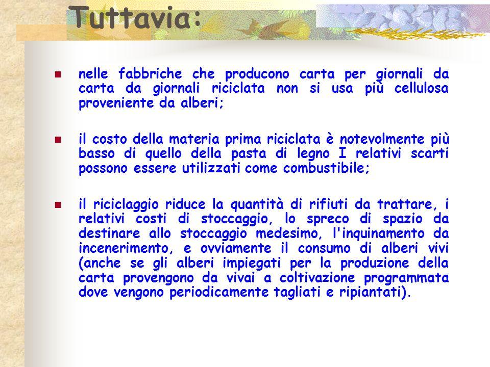 Tuttavia: nelle fabbriche che producono carta per giornali da carta da giornali riciclata non si usa più cellulosa proveniente da alberi;